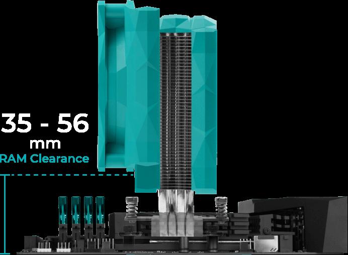 G4 OC RAM Clearance 1